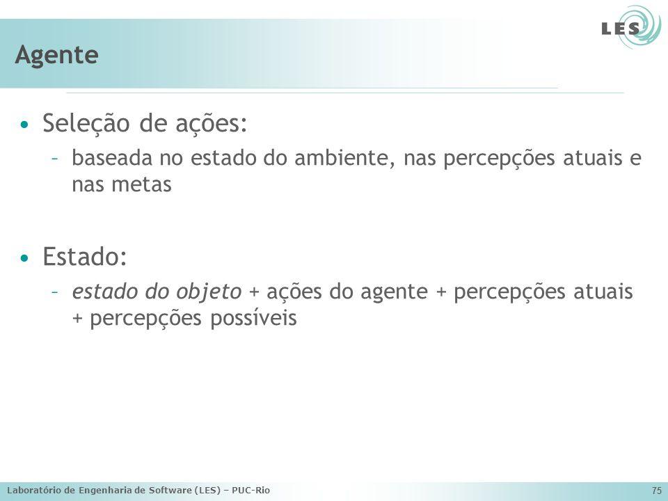 Laboratório de Engenharia de Software (LES) – PUC-Rio 75 Agente Seleção de ações: –baseada no estado do ambiente, nas percepções atuais e nas metas Es