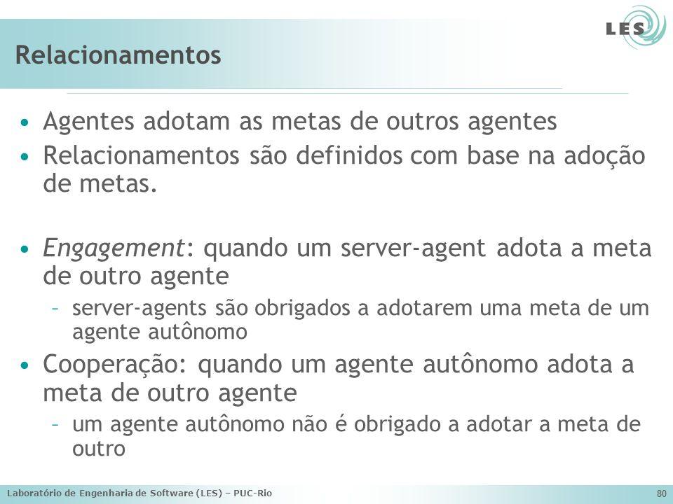 Laboratório de Engenharia de Software (LES) – PUC-Rio 80 Relacionamentos Agentes adotam as metas de outros agentes Relacionamentos são definidos com b