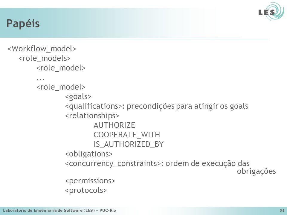 Laboratório de Engenharia de Software (LES) – PUC-Rio 84 Papéis... : precondições para atingir os goals AUTHORIZE COOPERATE_WITH IS_AUTHORIZED_BY : or