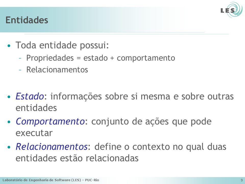 Laboratório de Engenharia de Software (LES) – PUC-Rio 10 Objeto Estado: atributos –não tem qualquer estrutura predefinida –armazena informações sobre si mesmo, sobre o ambiente e outros objetos em seus atributos Comportamento: métodos –define as operações que podem ser executadas –as operações podem modificar o estado do objeto Um objeto tem controle sobre seu estado