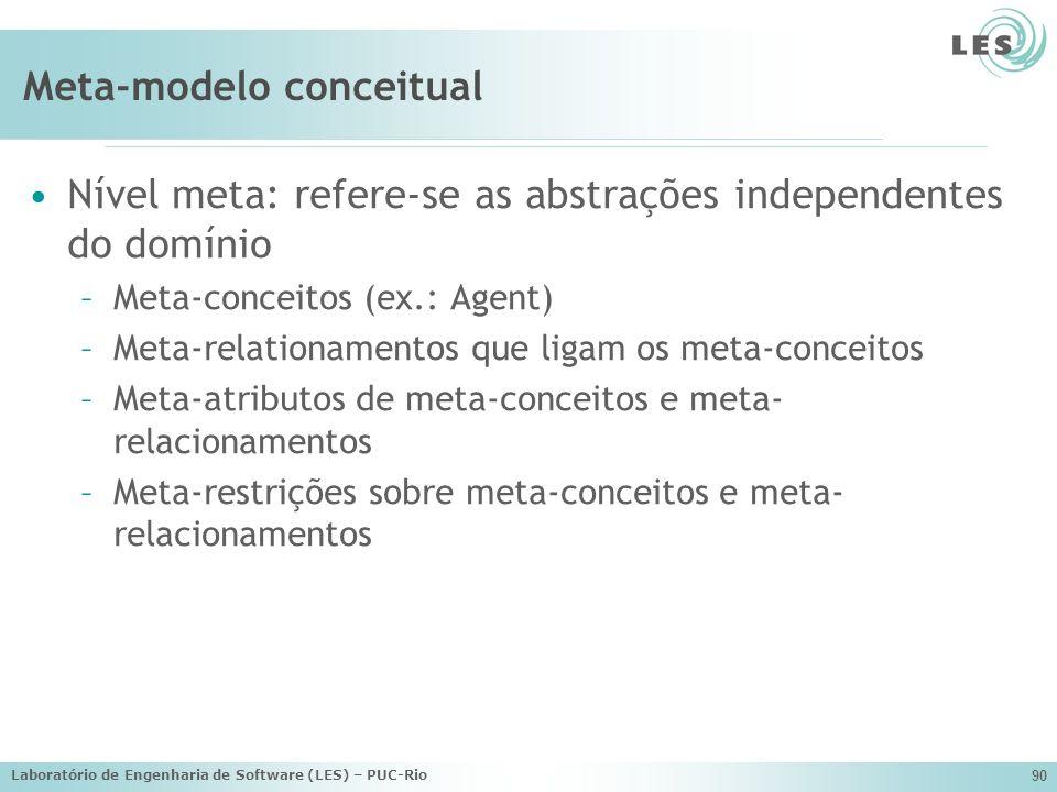 Laboratório de Engenharia de Software (LES) – PUC-Rio 90 Meta-modelo conceitual Nível meta: refere-se as abstrações independentes do domínio –Meta-con