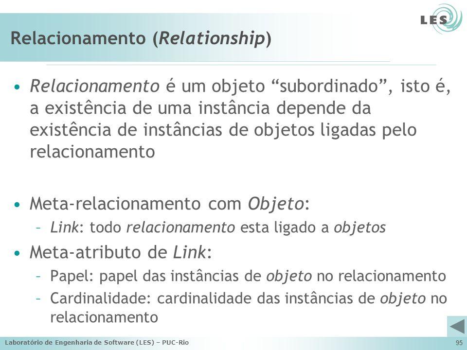 Laboratório de Engenharia de Software (LES) – PUC-Rio 95 Relacionamento (Relationship) Relacionamento é um objeto subordinado, isto é, a existência de