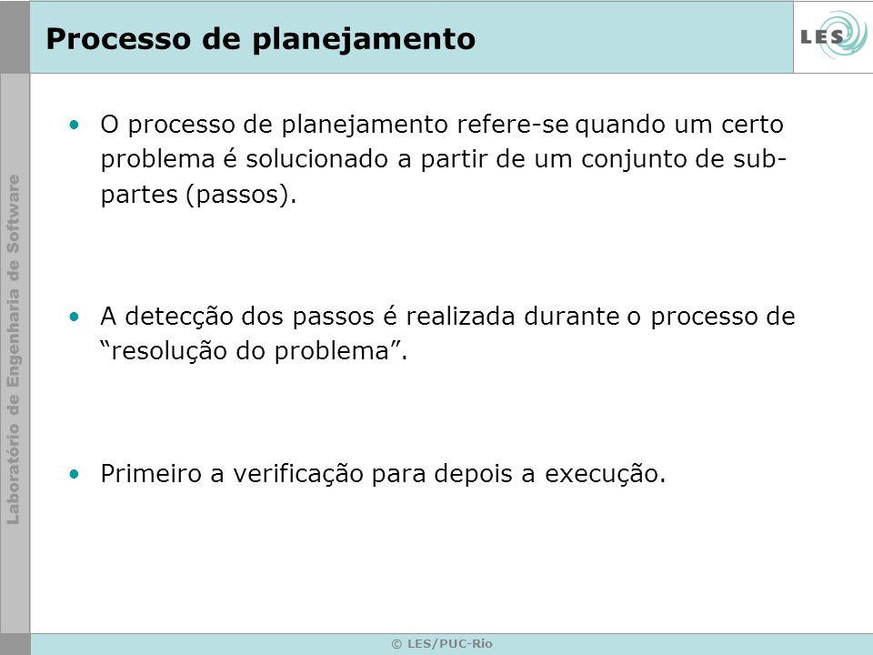 © LES/PUC-Rio Processo de planejamento O processo de planejamento refere-se quando um certo problema é solucionado a partir de um conjunto de sub- par