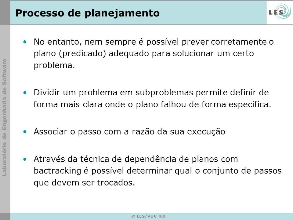 © LES/PUC-Rio Processo de planejamento No entanto, nem sempre é possível prever corretamente o plano (predicado) adequado para solucionar um certo pro