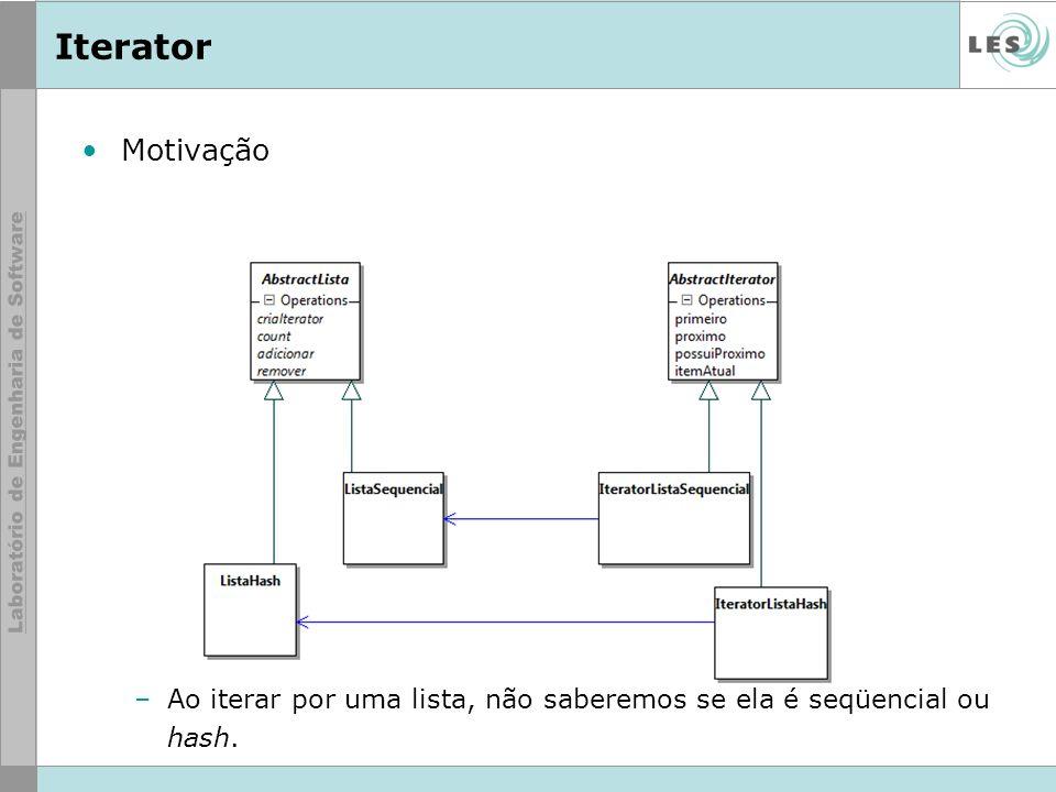 Raphael do Vale Aplicabilidade –Iterators são utilizados para Acessar o conteúdo de objetos agregados sem que para isso seja necessário conhecer a sua estrutura interna; Acessar o conteúdo desses objetos de diversas formas.