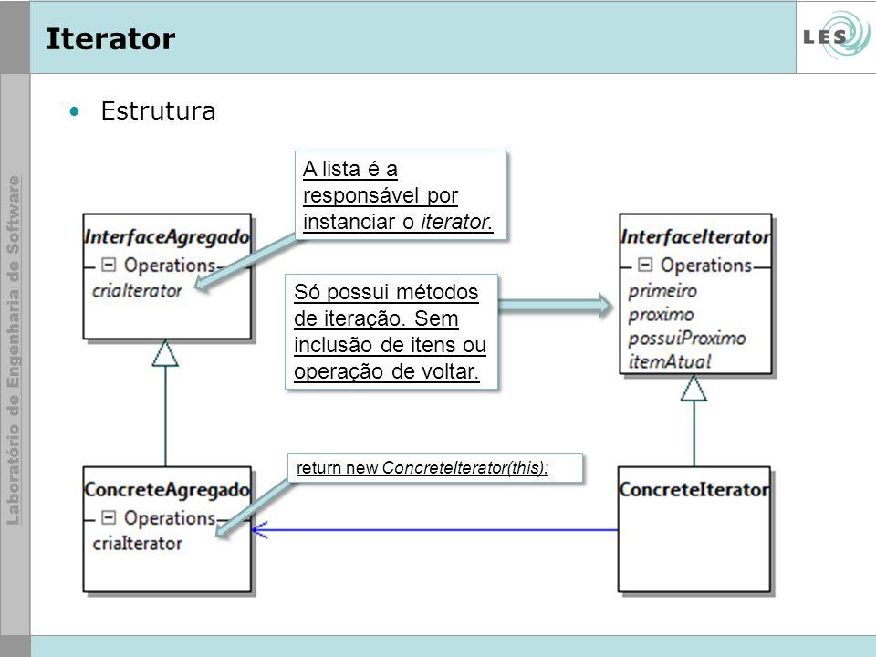 Participantes –InterfaceIterator Define a interface para acessar e percorrer elementos –ConcreteIterator Implementa a interface InterfaceIterator Mantém o controle da posição corrente no percurso do ConcreteAgregado –InterfaceAgregado Define uma interface de criação do Iterator –ConcreteAgregado Implementa a interface de criação do AbstractIterator para retornar uma instância do ConcreteIterator apropriado O InterfaceAgregado não define métodos para inclusão, remoção ou qualquer operação comum à uma lista.