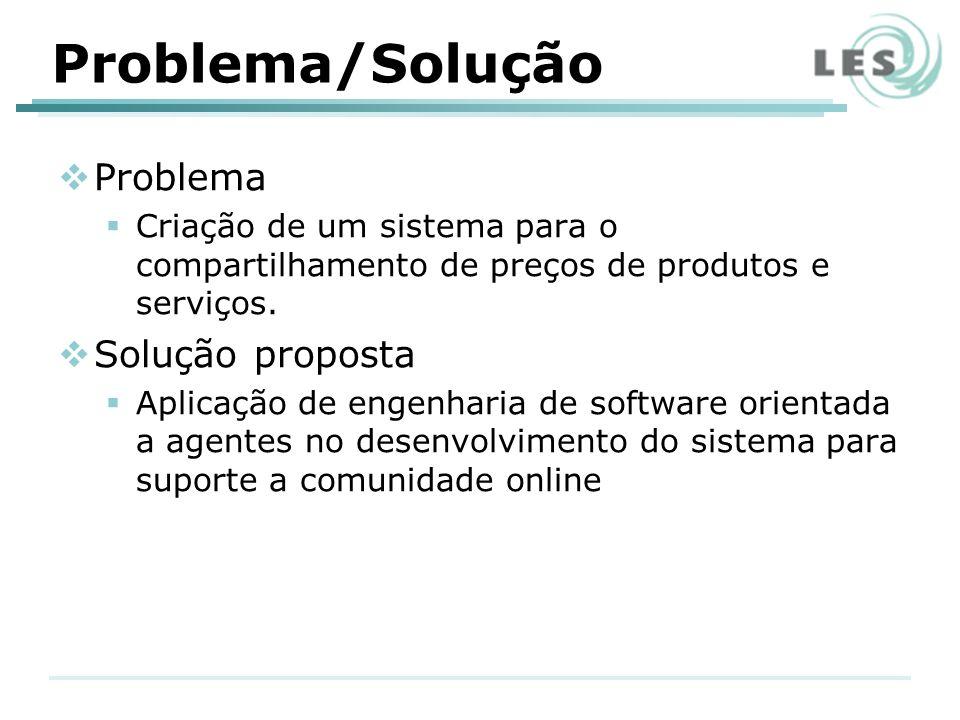 Problema/Solução Problema Criação de um sistema para o compartilhamento de preços de produtos e serviços.