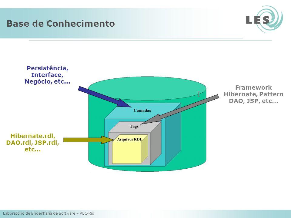 Laboratório de Engenharia de Software – PUC-Rio Base de Conhecimento Persistência, Interface, Negócio, etc...