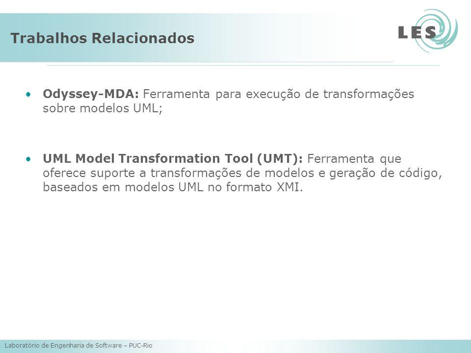 Laboratório de Engenharia de Software – PUC-Rio Trabalhos Relacionados Odyssey-MDA: Ferramenta para execução de transformações sobre modelos UML; UML Model Transformation Tool (UMT): Ferramenta que oferece suporte a transformações de modelos e geração de código, baseados em modelos UML no formato XMI.