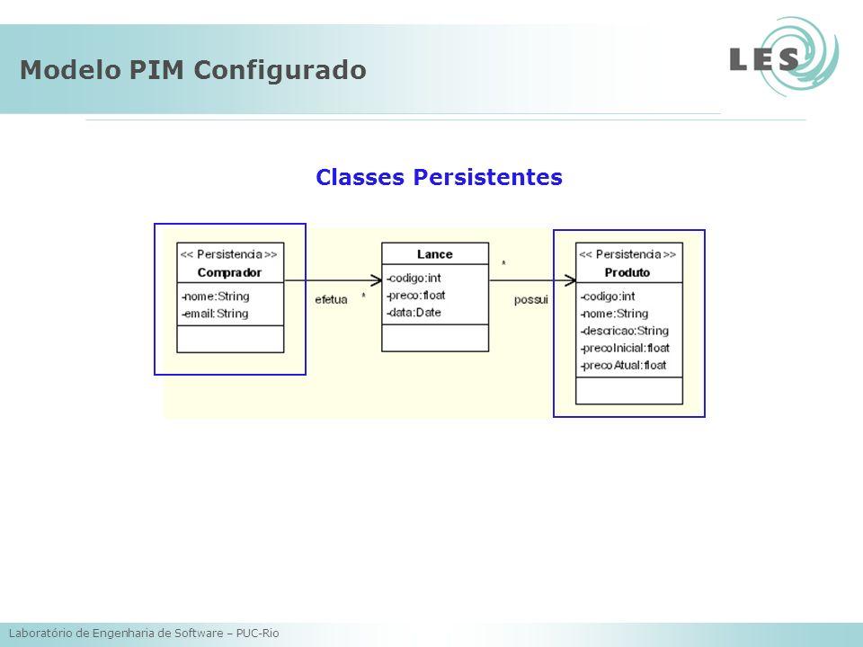 Laboratório de Engenharia de Software – PUC-Rio Modelo PIM Configurado Classes Persistentes