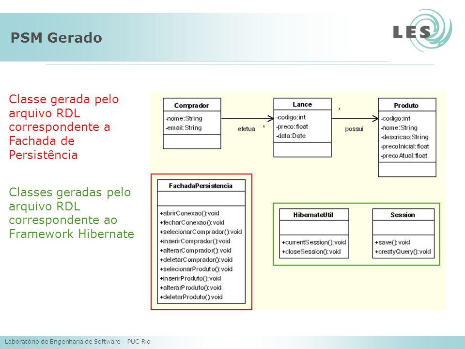 Laboratório de Engenharia de Software – PUC-Rio PSM Gerado Classe gerada pelo arquivo RDL correspondente a Fachada de Persistência Classes geradas pelo arquivo RDL correspondente ao Framework Hibernate