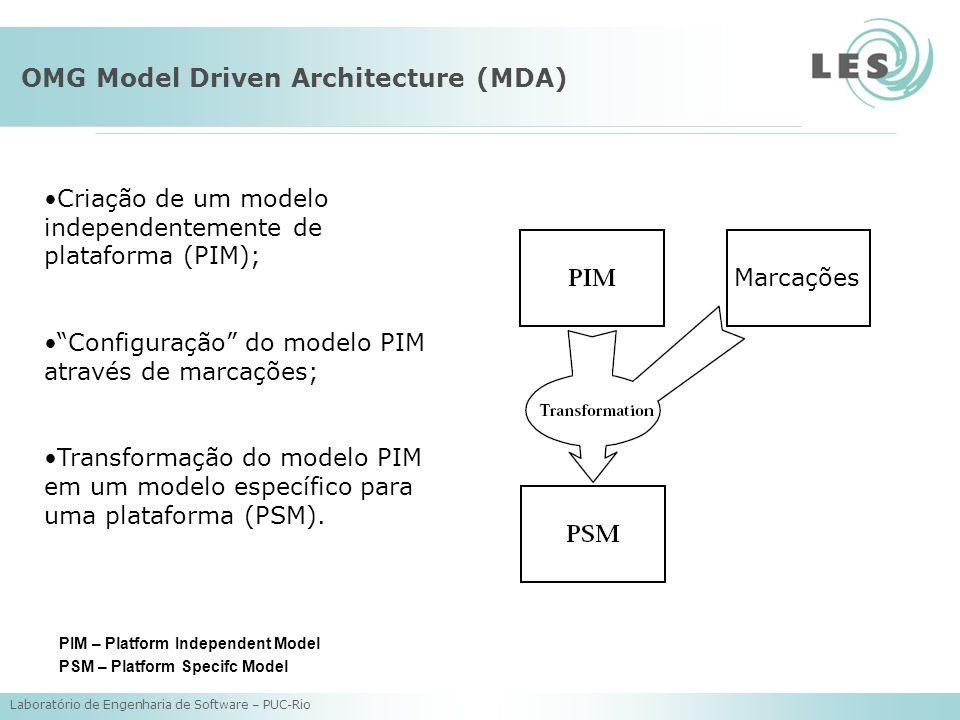 Laboratório de Engenharia de Software – PUC-Rio OMG Model Driven Architecture (MDA) Criação de um modelo independentemente de plataforma (PIM); Configuração do modelo PIM através de marcações; Transformação do modelo PIM em um modelo específico para uma plataforma (PSM).