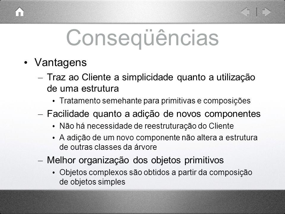 Conseqüências Vantagens – Traz ao Cliente a simplicidade quanto a utilização de uma estrutura Tratamento semehante para primitivas e composições – Fac