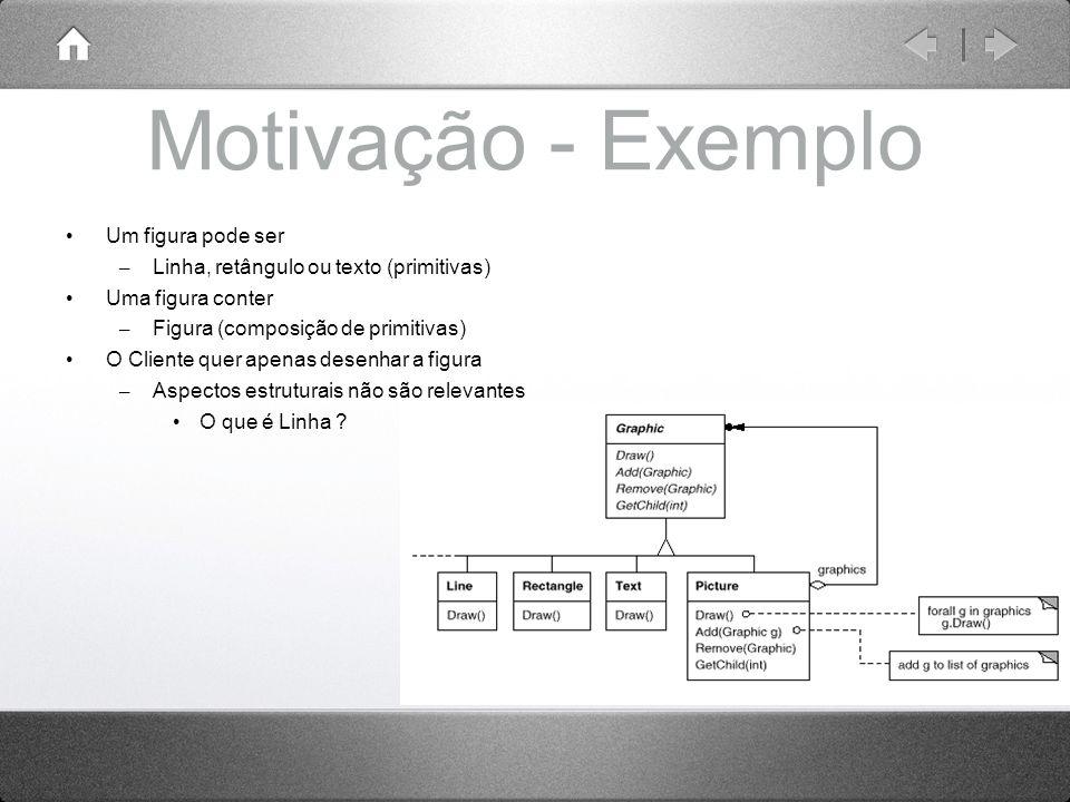 Motivação - Exemplo Um figura pode ser – Linha, retângulo ou texto (primitivas) Uma figura conter – Figura (composição de primitivas) O Cliente quer a