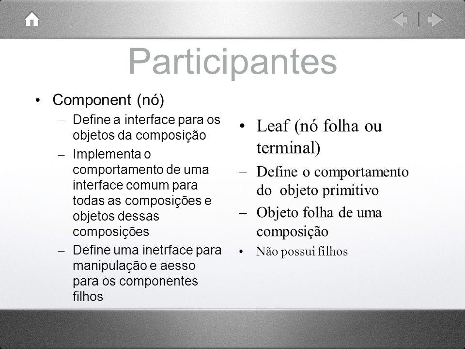Participantes Component (nó) – Define a interface para os objetos da composição – Implementa o comportamento de uma interface comum para todas as comp