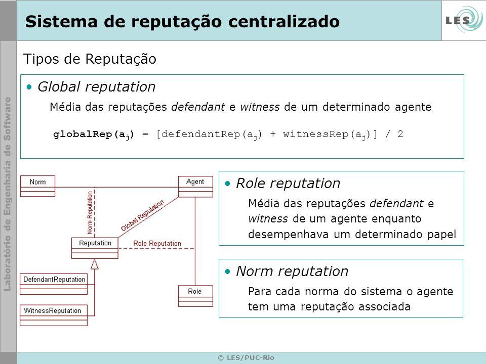 © LES/PUC-Rio Sistema de reputação centralizado Tipos de Reputação Role reputation Média das reputações defendant e witness de um agente enquanto dese