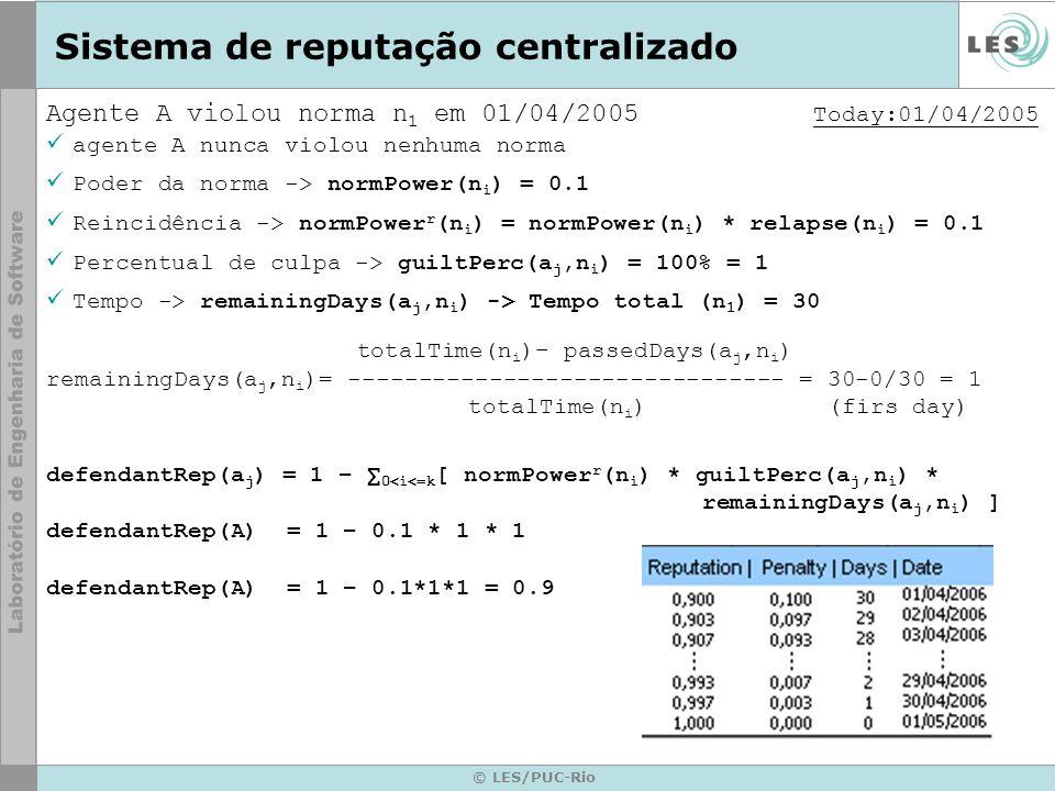 © LES/PUC-Rio Sistema de reputação centralizado Agente A violou norma n 1 em 01/04/2005 Today:01/04/2005 agente A nunca violou nenhuma norma Poder da