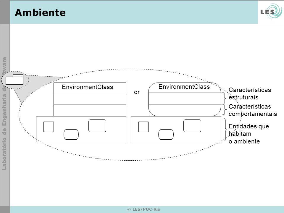 © LES/PUC-Rio Ambiente EnvironmentClass Características estruturais Características comportamentais Entidades que habitam o ambiente EnvironmentClass or