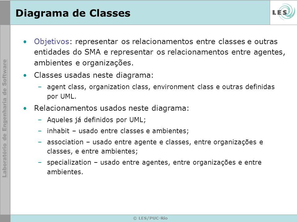 © LES/PUC-Rio Diagrama de Classes Objetivos: representar os relacionamentos entre classes e outras entidades do SMA e representar os relacionamentos entre agentes, ambientes e organizações.