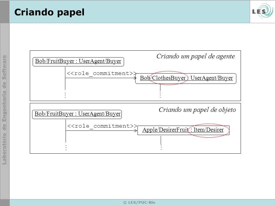 © LES/PUC-Rio Criando papel Bob/FruitBuyer : UserAgent/Buyer Bob/ClothesBuyer : UserAgent/Buyer >............
