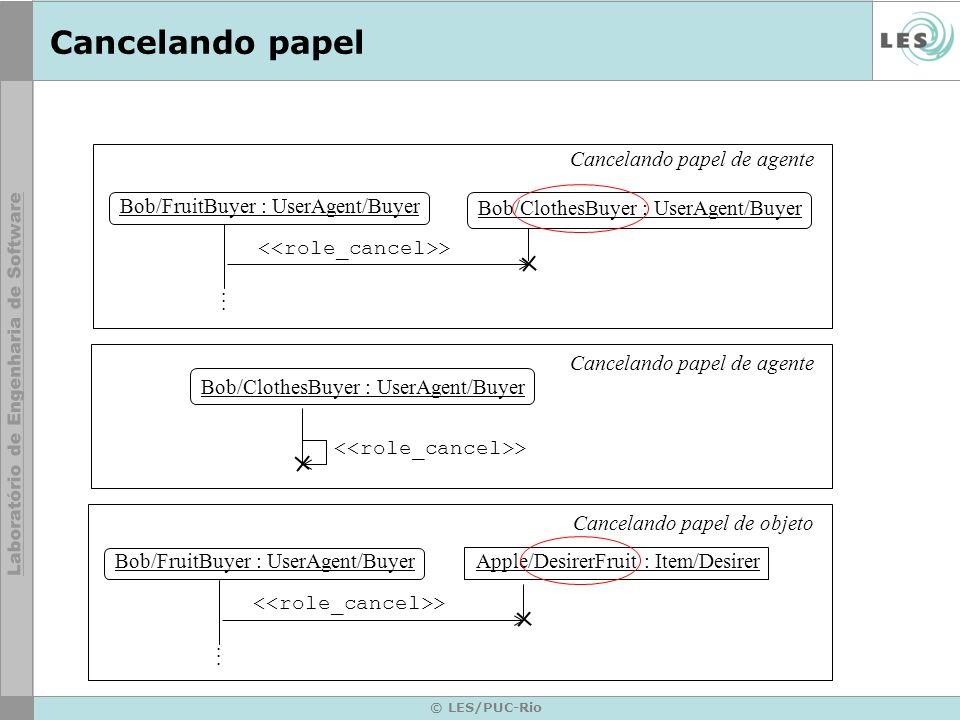 © LES/PUC-Rio Cancelando papel Bob/FruitBuyer : UserAgent/Buyer Bob/ClothesBuyer : UserAgent/Buyer >......
