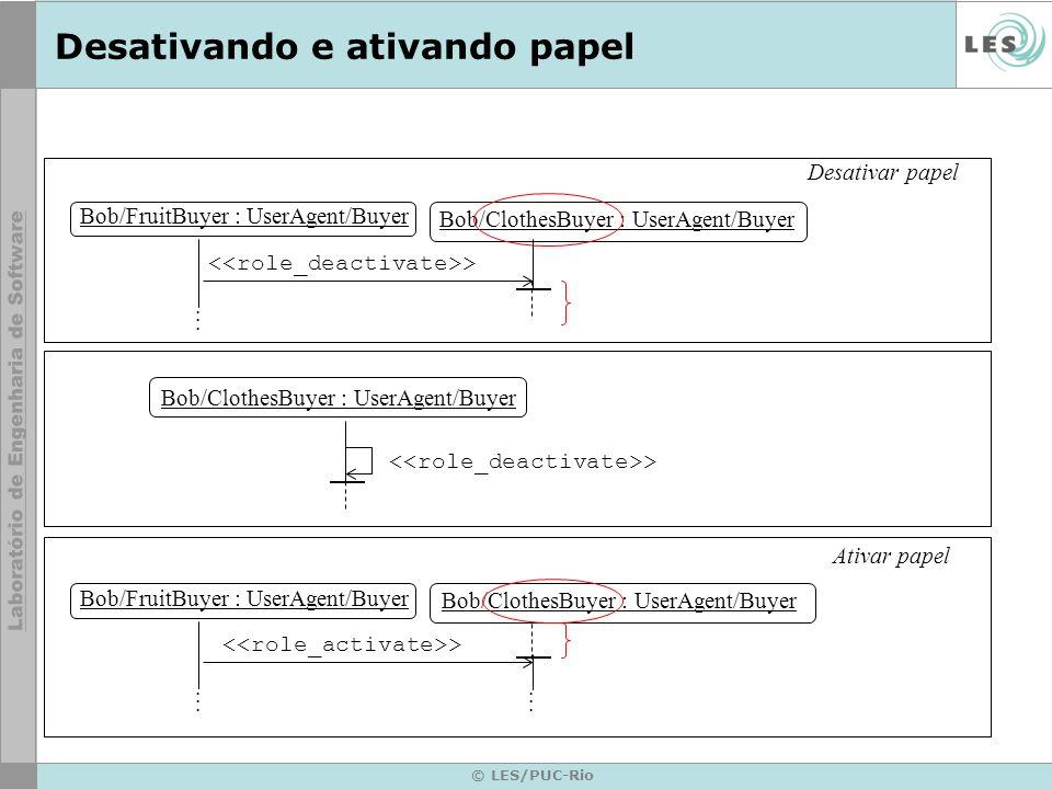 © LES/PUC-Rio Desativando e ativando papel Bob/FruitBuyer : UserAgent/Buyer Bob/ClothesBuyer : UserAgent/Buyer >......