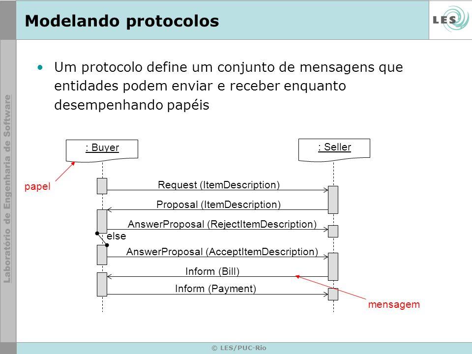 © LES/PUC-Rio Modelando protocolos Um protocolo define um conjunto de mensagens que entidades podem enviar e receber enquanto desempenhando papéis Request (ItemDescription) Proposal (ItemDescription) AnswerProposal (RejectItemDescription) AnswerProposal (AcceptItemDescription) Inform (Payment) Inform (Bill) : Buyer : Seller else mensagem papel