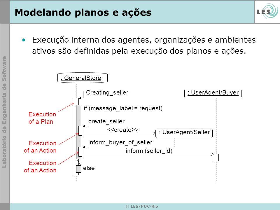 © LES/PUC-Rio Modelando planos e ações Execução interna dos agentes, organizações e ambientes ativos são definidas pela execução dos planos e ações.