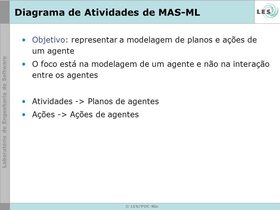 © LES/PUC-Rio Diagrama de Atividades de MAS-ML Objetivo: representar a modelagem de planos e ações de um agente O foco está na modelagem de um agente e não na interação entre os agentes Atividades -> Planos de agentes Ações -> Ações de agentes