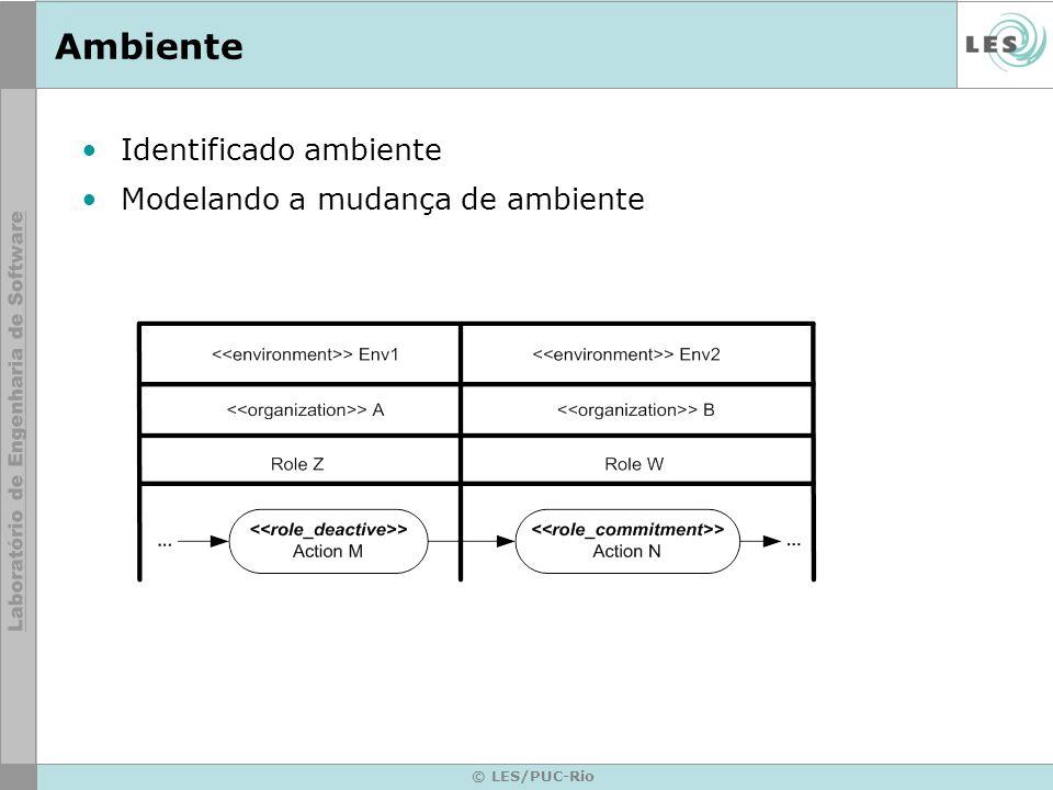 © LES/PUC-Rio Ambiente Identificado ambiente Modelando a mudança de ambiente