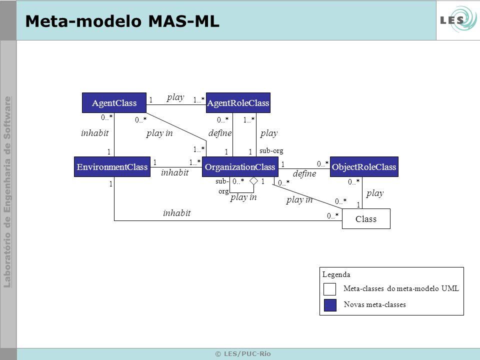 © LES/PUC-Rio Meta-modelo MAS-ML Class AgentClass ObjectRoleClassOrganizationClass AgentRoleClass EnvironmentClass define play 1 1..*0..* define 1 sub-org play 1..*1 play in 0..* 1..* 1 inhabit 1 0..* inhabit 1 0..* play 1 0..* 1 sub- org 0..*1 play in 0..* Meta-classes do meta-modelo UML Novas meta-classes Legenda