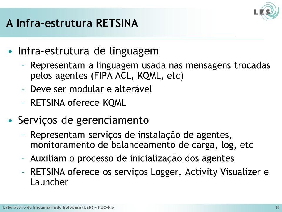 Laboratório de Engenharia de Software (LES) – PUC-Rio 10 A Infra-estrutura RETSINA Infra-estrutura de linguagem –Representam a linguagem usada nas mensagens trocadas pelos agentes (FIPA ACL, KQML, etc) –Deve ser modular e alterável –RETSINA oferece KQML Serviços de gerenciamento –Representam serviços de instalação de agentes, monitoramento de balanceamento de carga, log, etc –Auxiliam o processo de inicialização dos agentes –RETSINA oferece os serviços Logger, Activity Visualizer e Launcher