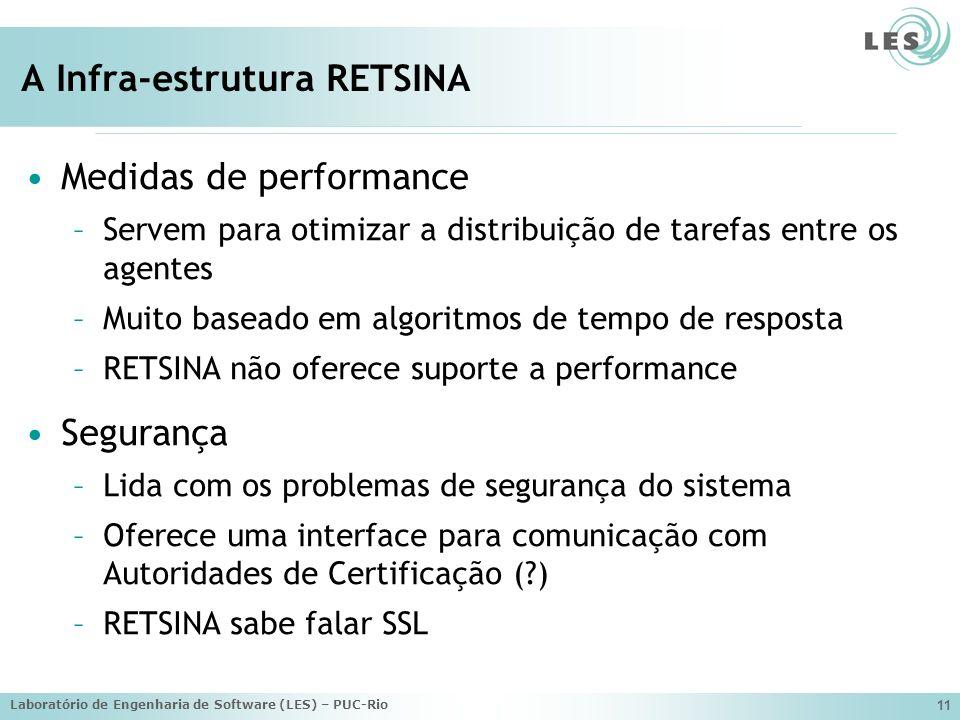 Laboratório de Engenharia de Software (LES) – PUC-Rio 11 A Infra-estrutura RETSINA Medidas de performance –Servem para otimizar a distribuição de tarefas entre os agentes –Muito baseado em algoritmos de tempo de resposta –RETSINA não oferece suporte a performance Segurança –Lida com os problemas de segurança do sistema –Oferece uma interface para comunicação com Autoridades de Certificação ( ) –RETSINA sabe falar SSL