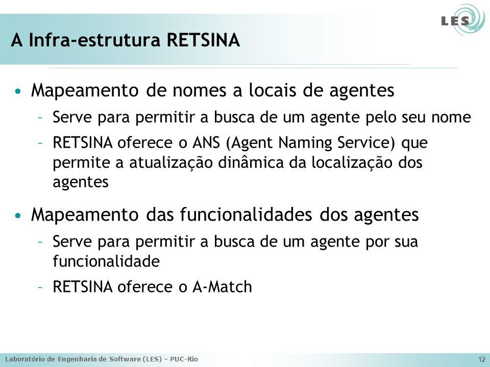 Laboratório de Engenharia de Software (LES) – PUC-Rio 12 A Infra-estrutura RETSINA Mapeamento de nomes a locais de agentes –Serve para permitir a busca de um agente pelo seu nome –RETSINA oferece o ANS (Agent Naming Service) que permite a atualização dinâmica da localização dos agentes Mapeamento das funcionalidades dos agentes –Serve para permitir a busca de um agente por sua funcionalidade –RETSINA oferece o A-Match