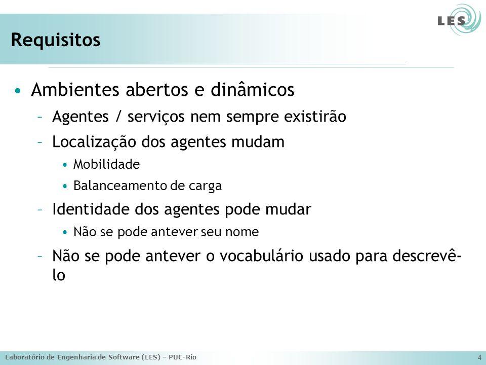 Laboratório de Engenharia de Software (LES) – PUC-Rio 65 Exemplo de Instanciação // Seqüência de Agent1 public void run() { while(alive) { try { trace( Agent1: executando , 1); ((Agent1IP)getInteractionProtocols()).sendMsgAgent2(); Thread.sleep(2000); } catch(Exception e){ System.out.println( Erro! ); }