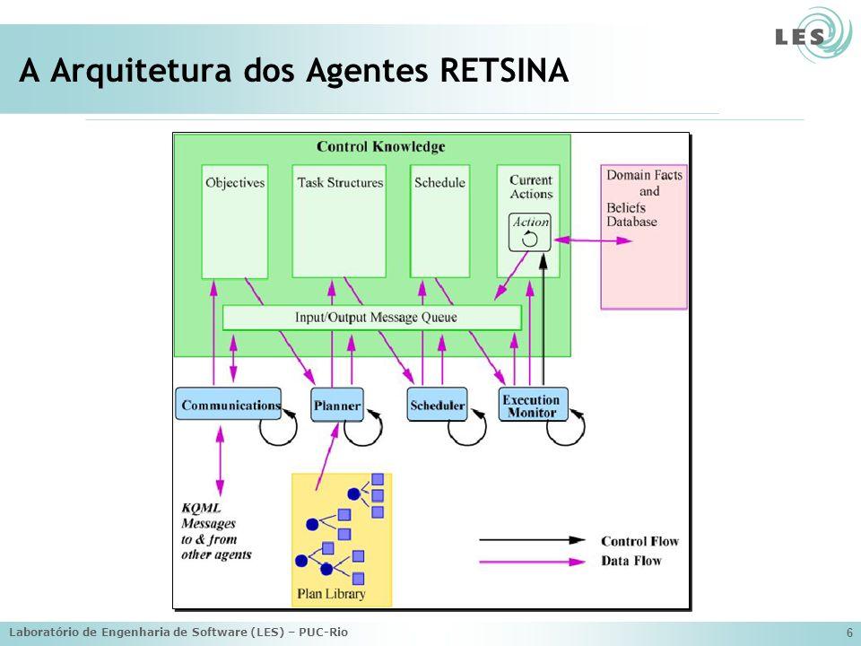 Laboratório de Engenharia de Software (LES) – PUC-Rio 17 Agentes Middle Agentes de infra-estrutura que ajudam na escalabilidade do sistema Serviços mais comuns –Serviço de nomes (white pages) –Matchmaker (yellow pages) –Broker