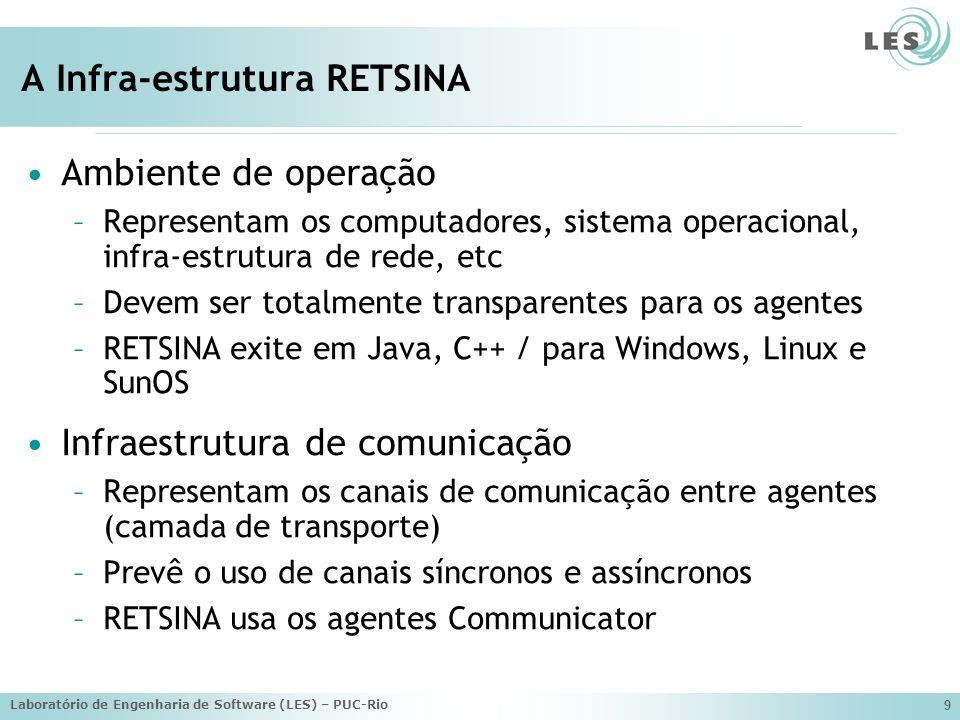 Laboratório de Engenharia de Software (LES) – PUC-Rio 9 A Infra-estrutura RETSINA Ambiente de operação –Representam os computadores, sistema operacional, infra-estrutura de rede, etc –Devem ser totalmente transparentes para os agentes –RETSINA exite em Java, C++ / para Windows, Linux e SunOS Infraestrutura de comunicação –Representam os canais de comunicação entre agentes (camada de transporte) –Prevê o uso de canais síncronos e assíncronos –RETSINA usa os agentes Communicator