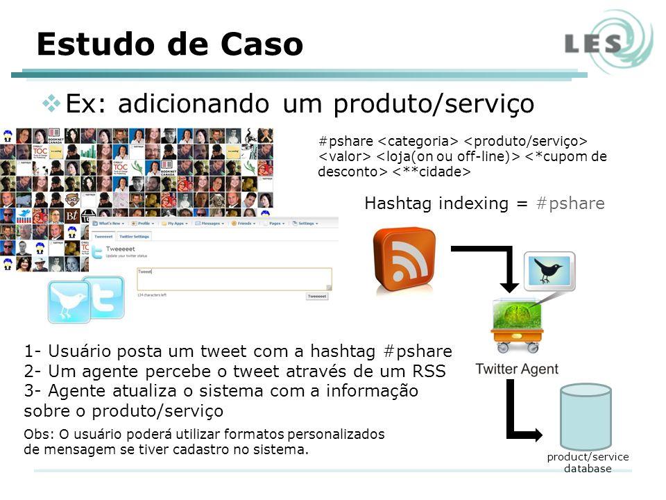Estudo de Caso Ex: adicionando um produto/serviço product/service database #pshare Hashtag indexing = #pshare 1- Usuário posta um tweet com a hashtag