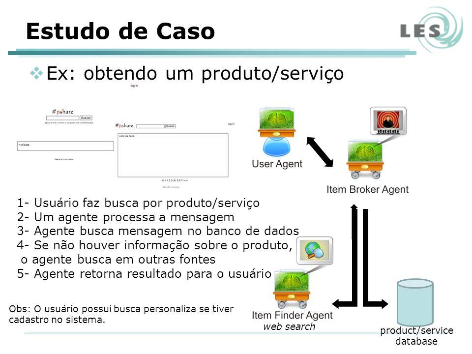 Estudo de Caso Ex: obtendo um produto/serviço web search 1- Usuário faz busca por produto/serviço 2- Um agente processa a mensagem 3- Agente busca men