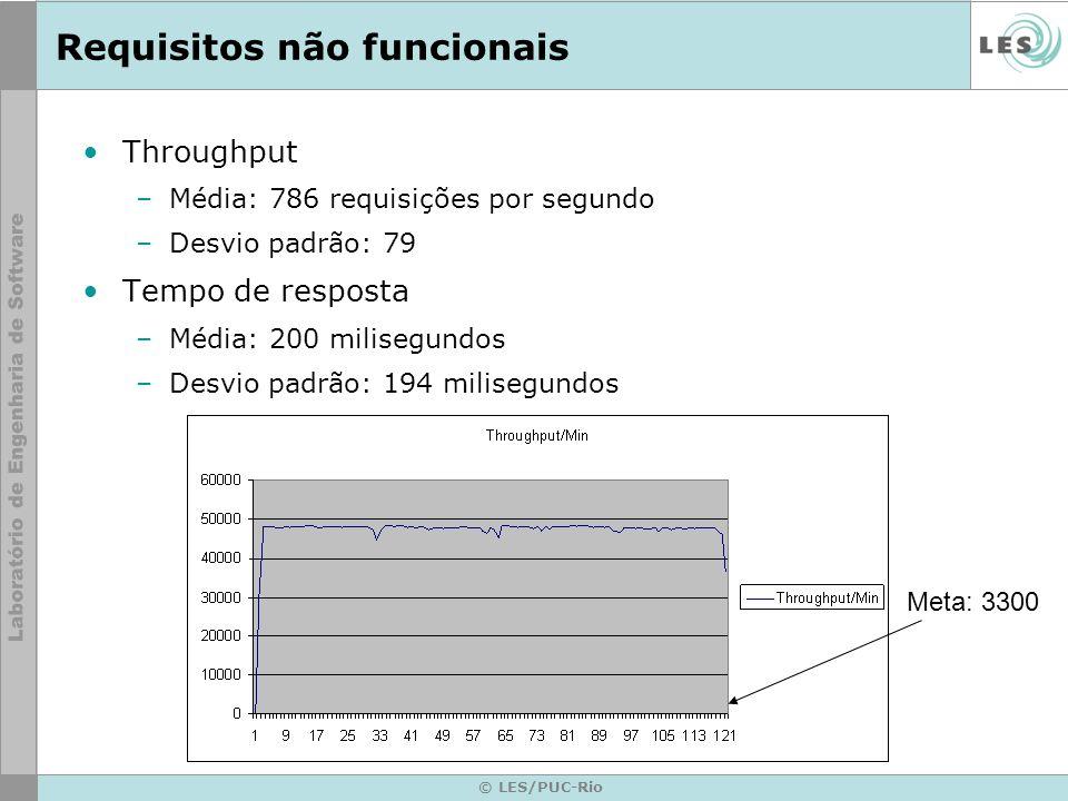 © LES/PUC-Rio Requisitos não funcionais Throughput –Média: 786 requisições por segundo –Desvio padrão: 79 Tempo de resposta –Média: 200 milisegundos –Desvio padrão: 194 milisegundos Meta: 3300