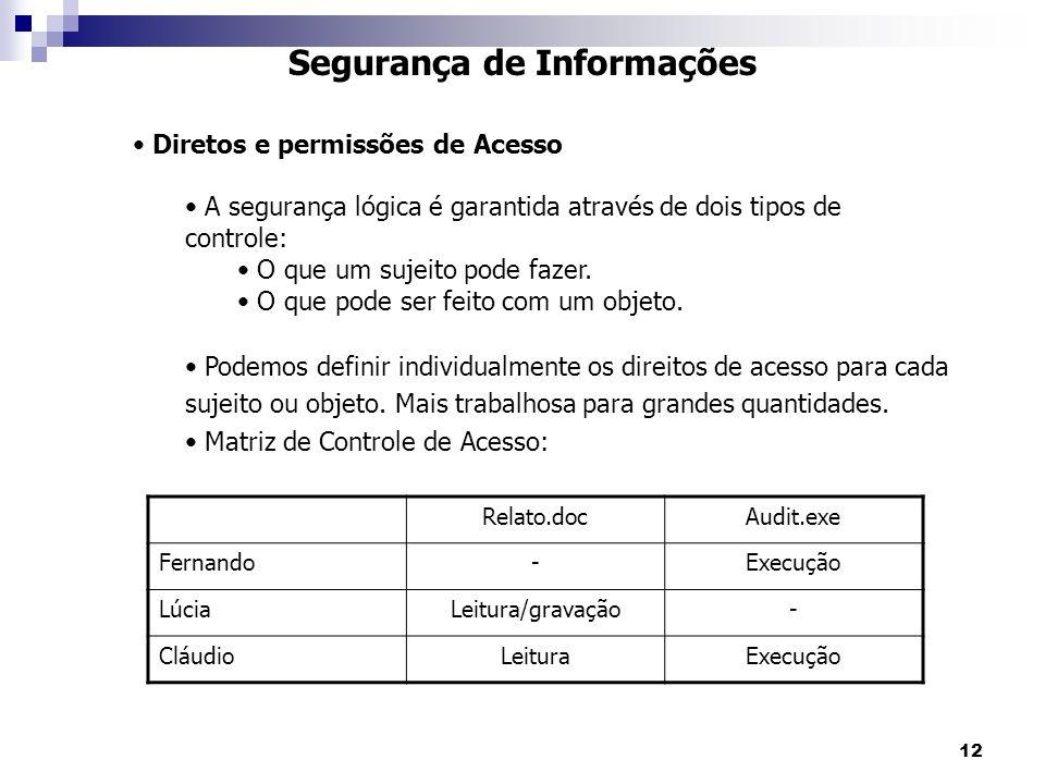 12 Segurança de Informações Diretos e permissões de Acesso A segurança lógica é garantida através de dois tipos de controle: O que um sujeito pode faz