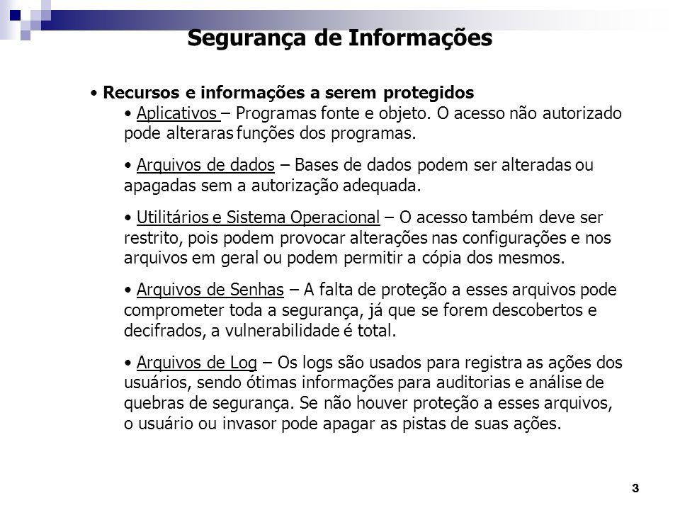 3 Segurança de Informações Recursos e informações a serem protegidos Aplicativos – Programas fonte e objeto. O acesso não autorizado pode alteraras fu