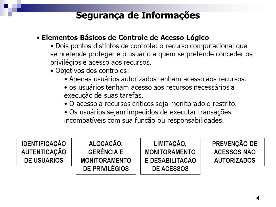 4 Segurança de Informações Elementos Básicos de Controle de Acesso Lógico Dois pontos distintos de controle: o recurso computacional que se pretende p