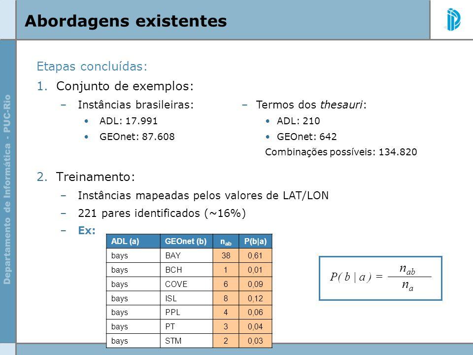 Abordagens existentes Etapas concluídas: 1.Conjunto de exemplos: –Instâncias brasileiras: ADL: 17.991 GEOnet: 87.608 2.Treinamento: –Instâncias mapead