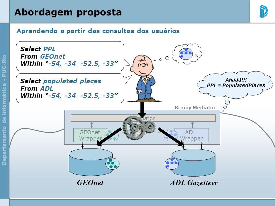 Abordagem proposta ADL GazetteerGEOnet Aprendendo a partir das consultas dos usuários Brainy Mediator Select PPL From GEOnet Within -54, -34 -52.5, -3