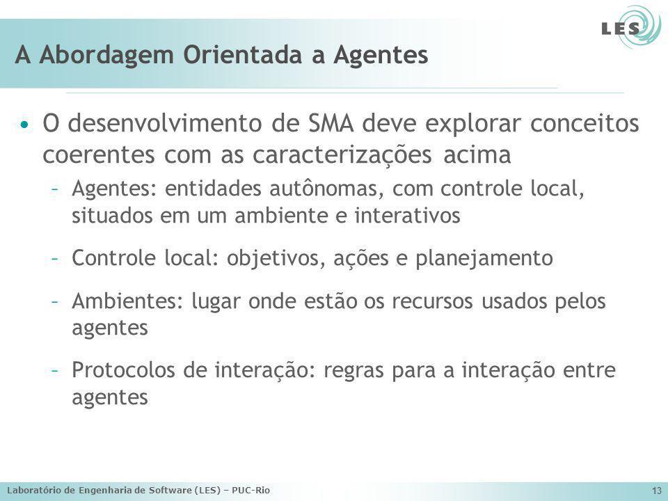 Laboratório de Engenharia de Software (LES) – PUC-Rio 13 A Abordagem Orientada a Agentes O desenvolvimento de SMA deve explorar conceitos coerentes co