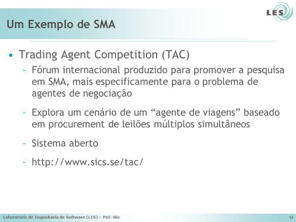 Laboratório de Engenharia de Software (LES) – PUC-Rio 14 Um Exemplo de SMA Trading Agent Competition (TAC) –Fórum internacional produzido para promove