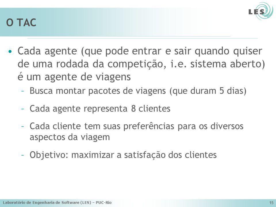 Laboratório de Engenharia de Software (LES) – PUC-Rio 15 O TAC Cada agente (que pode entrar e sair quando quiser de uma rodada da competição, i.e. sis