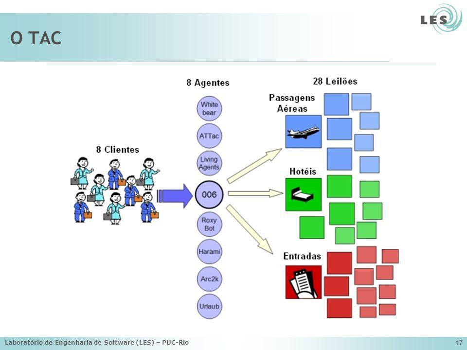 Laboratório de Engenharia de Software (LES) – PUC-Rio 17 O TAC