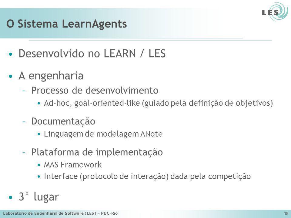 Laboratório de Engenharia de Software (LES) – PUC-Rio 18 O Sistema LearnAgents Desenvolvido no LEARN / LES A engenharia –Processo de desenvolvimento A